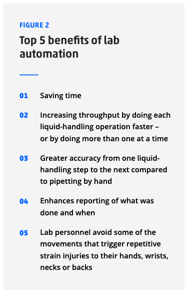 Top-5-Benefits-of-Lab-Automation